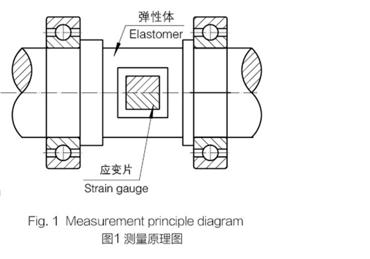 应用范围: 转矩转速传感器是一种测量各种扭力、转速及机械功率的精密测量仪器。应用范围十分广泛,主要用于: 1.电动机、发动机、内燃机等旋转动力设备输出扭矩及功率的检测;风机、水泵、齿轮箱、扭力扳手的扭矩及功率的检测; 2.风机、水泵、齿轮箱、扭力扳手的扭矩及功率的检测; 3.